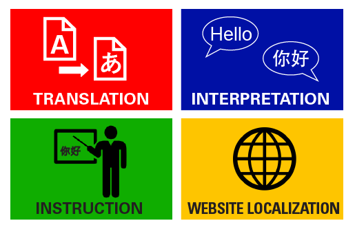 Image result for translation and interpretation services
